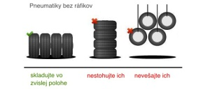 Uskladnenie pneumatík bez ráfiku