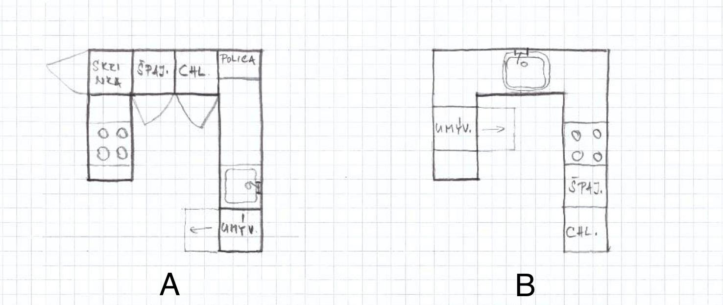 Kuchynská linka v tvare U