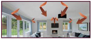 Odraz tepla do interiéru po použití Thermalmix