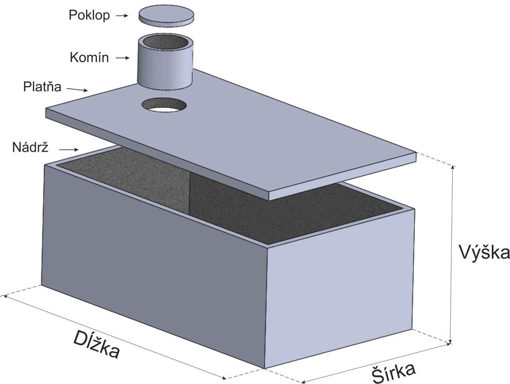 Betónová nádrž na dažďovú vodu