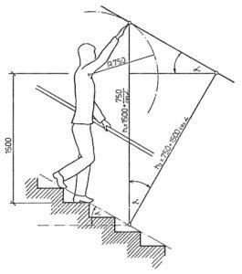 Náčrt schodiska na výpočet základných parametrov